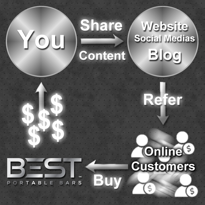 BEST Affiliate Marketing